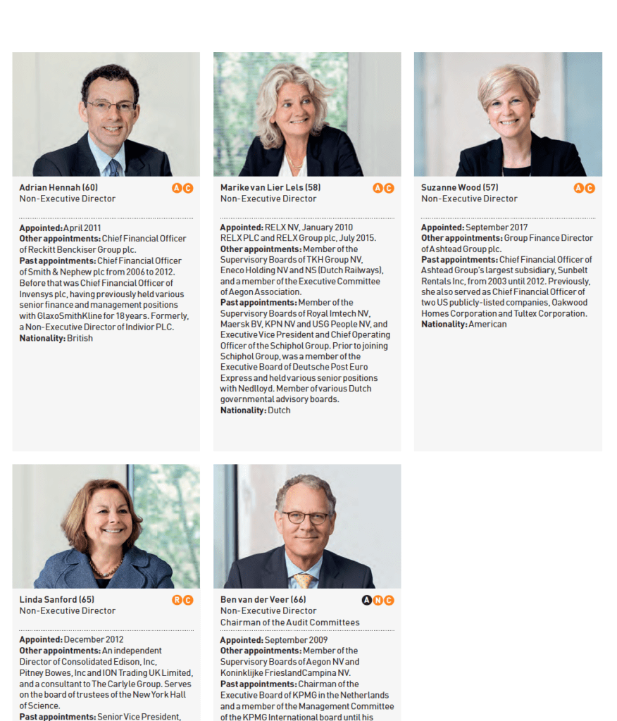 More Board of Directors Photographs in Annual report