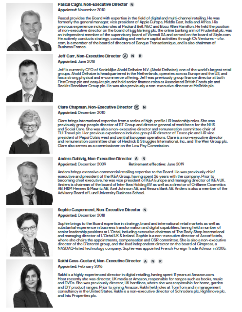 Portraits featured in black and white of board members in annual report