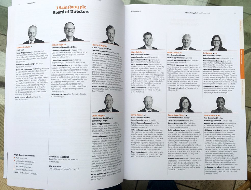 Double page spread of Directors in annual report document.